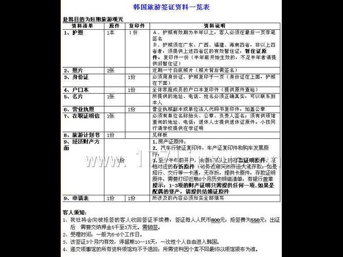 赴韩个人旅游签证手续将简化